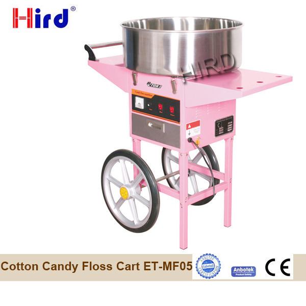 Electric cotton candy machine by cotton candy supplies